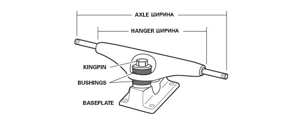 Подвески состоят из нескольких компонентов