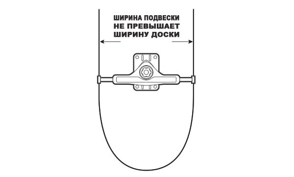как выбрать подвески для скейтборда